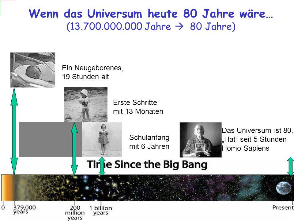 Wenn das Universum heute 80 Jahre wäre… (13.700.000.000 Jahre 80 Jahre) Das Universum ist 80. Hat seit 5 Stunden Homo Sapiens Ein Neugeborenes, 19 Stu