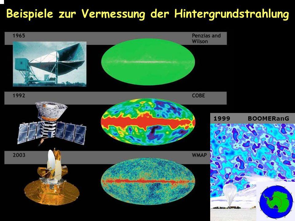 Temperaturschwankungen COBE Dichtere Regionen sind etwas wärmer als dünnere Hintergrundstrahlung von dort ist etwas energiereicher Mittlere Temperatur heute: 2,73 K über absolut Null (-270,42 o C) Typische Temperaturschwankungen: +- 0,0002 K Physik Nobelpreis 2006: Entdeckung dieser Schwankungen John C.