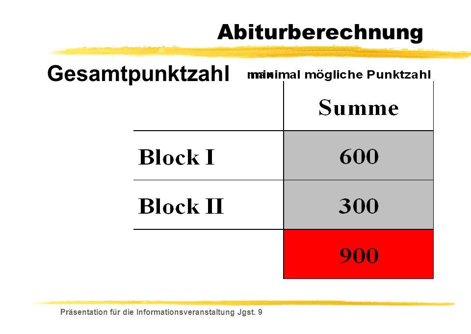 Präsentation für die Informationsveranstaltung Jgst. 9 Abiturberechnung Gesamtpunktzahl