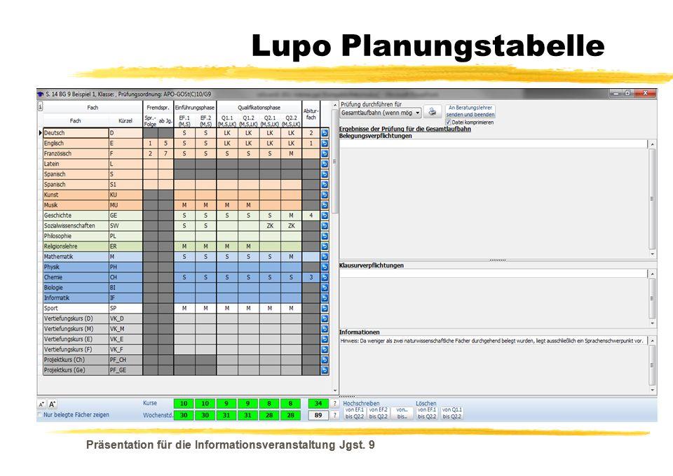 Präsentation für die Informationsveranstaltung Jgst. 9 Lupo Planungstabelle