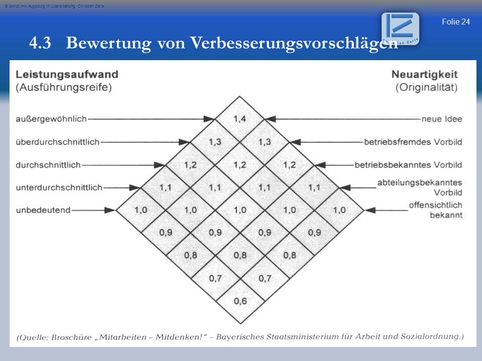 Folie 24 © Skript IHK Augsburg in Überarbeitung Christian Zerle 4.3 Bewertung von Verbesserungsvorschlägen