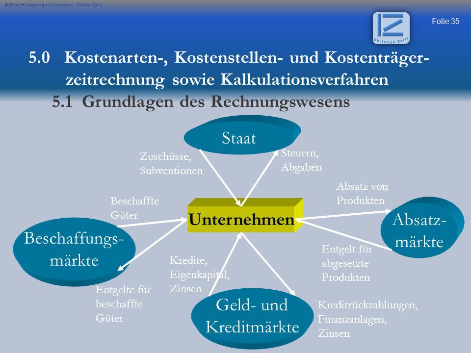 Folie 35 © Skript IHK Augsburg in Überarbeitung Christian Zerle Unternehmen Staat Beschaffungs- märkte Absatz- märkte Geld- und Kreditmärkte Steuern,