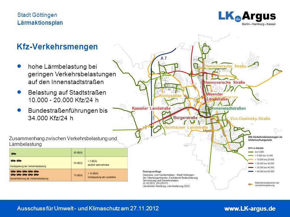 www.LK-argus.de Ausschuss für Umwelt - und Klimaschutz am 27.11.2012 Stadt Göttingen Lärmaktionsplan www.LK-argus.de Kfz-Verkehrsmengen Zusammenhang z