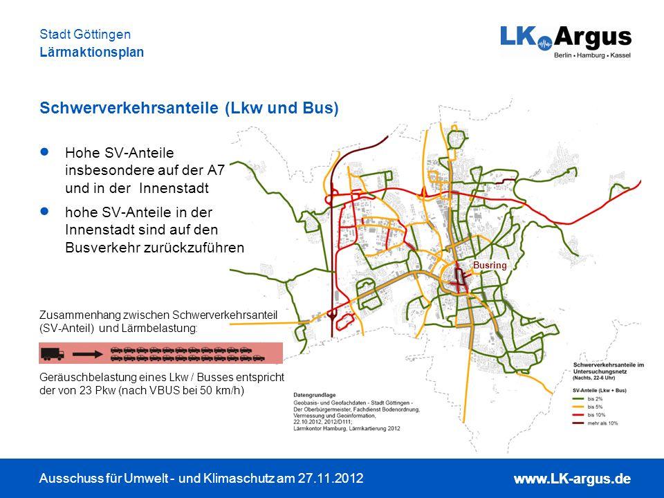 www.LK-argus.de Ausschuss für Umwelt - und Klimaschutz am 27.11.2012 Stadt Göttingen Lärmaktionsplan www.LK-argus.de Schwerverkehrsanteile (Lkw und Bu