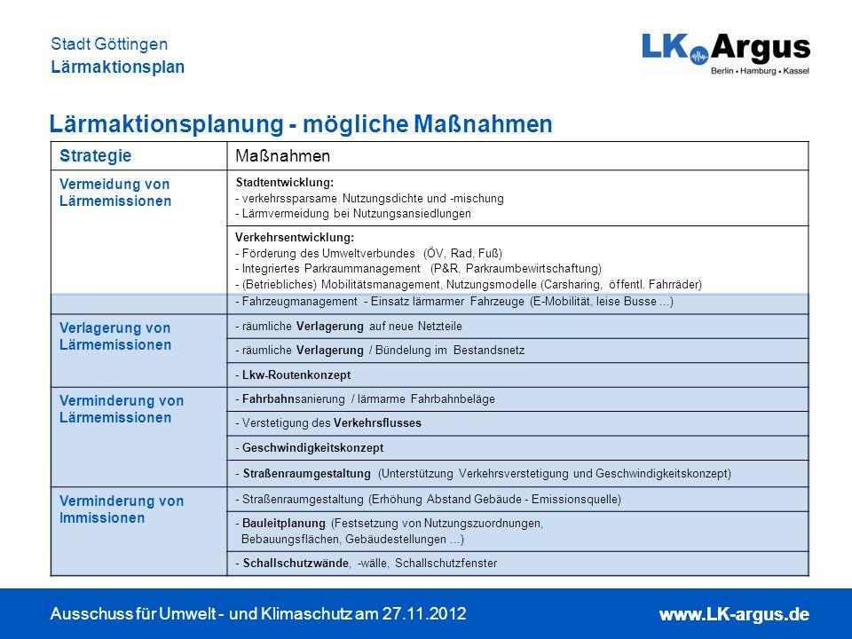 www.LK-argus.de Ausschuss für Umwelt - und Klimaschutz am 27.11.2012 Stadt Göttingen Lärmaktionsplan www.LK-argus.de Lärmaktionsplanung - mögliche Maß