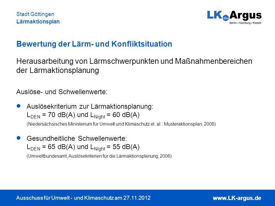 www.LK-argus.de Ausschuss für Umwelt - und Klimaschutz am 27.11.2012 Stadt Göttingen Lärmaktionsplan www.LK-argus.de Schallpegel an Gebäuden mit Wohnnutzung Gebäudepegel = maximaler Fassadenpegel am Gebäude 3 % der 17.600 Wohngebäude in Göttingen weisen einen Pegel L Night > 60 dB(A) auf 6 % weisen einen Pegel L Night > 55 dB(A) 60 dB(A) auf Kasseler Landstraße / Posthof: Gebäude mit L Night = 68 dB(A) Hannoversche Straße - Weender Landstraße Bürgerstraße Reinhäuser Landstraße Kreuzbergring – Friedländer Weg Geismar Landstraße - Hauptstraße Jüdenstraße