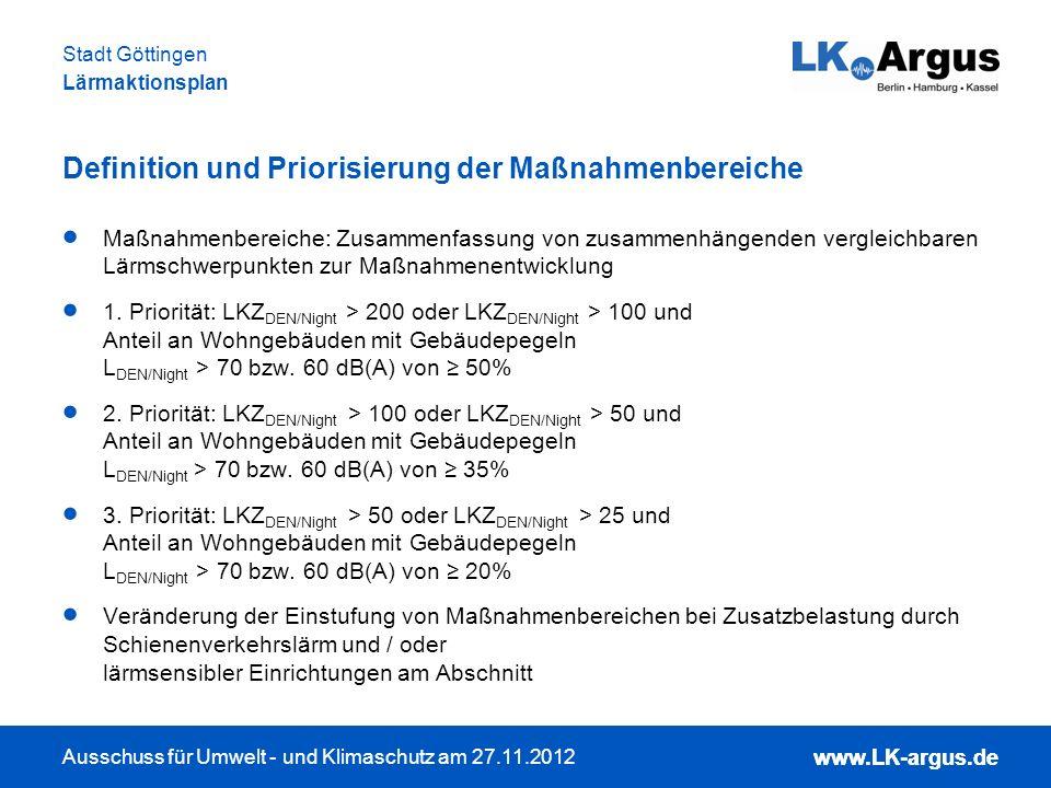 www.LK-argus.de Ausschuss für Umwelt - und Klimaschutz am 27.11.2012 Stadt Göttingen Lärmaktionsplan www.LK-argus.de Definition und Priorisierung der