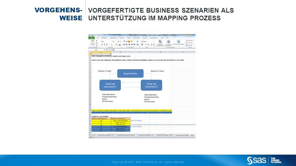 Copyright © 2014, SAS Institute Inc. All rights reserved. VORGEHENS- WEISE VORGEFERTIGTE BUSINESS SZENARIEN ALS UNTERSTÜTZUNG IM MAPPING PROZESS