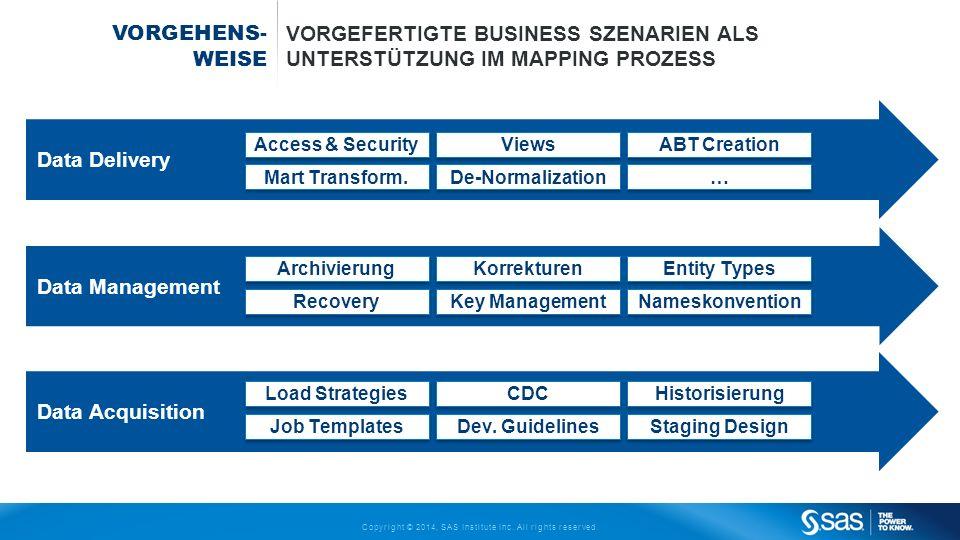 Copyright © 2014, SAS Institute Inc. All rights reserved. VORGEHENS- WEISE VORGEFERTIGTE BUSINESS SZENARIEN ALS UNTERSTÜTZUNG IM MAPPING PROZESS Data