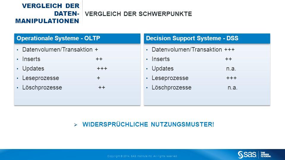 Copyright © 2014, SAS Institute Inc. All rights reserved. VERGLEICH DER DATEN- MANIPULATIONEN VERGLEICH DER SCHWERPUNKTE Datenvolumen/Transaktion + In