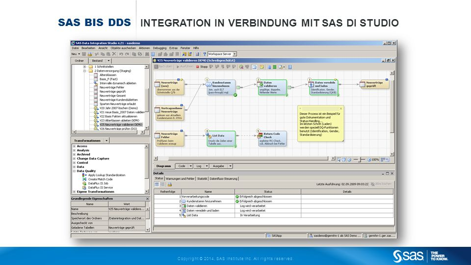 Copyright © 2014, SAS Institute Inc. All rights reserved. SAS BIS DDS INTEGRATION IN VERBINDUNG MIT SAS DI STUDIO