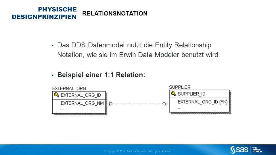 Copyright © 2014, SAS Institute Inc. All rights reserved. PHYSISCHE DESIGNPRINZIPIEN RELATIONSNOTATION Das DDS Datenmodel nutzt die Entity Relationshi