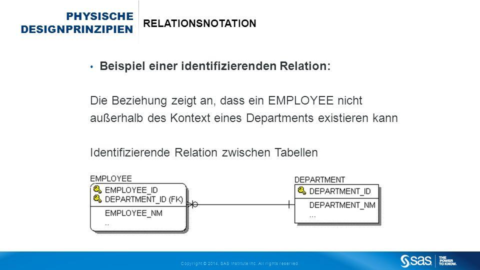 Copyright © 2014, SAS Institute Inc. All rights reserved. PHYSISCHE DESIGNPRINZIPIEN RELATIONSNOTATION Beispiel einer identifizierenden Relation: Die