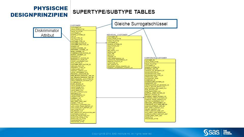 Copyright © 2014, SAS Institute Inc. All rights reserved. PHYSISCHE DESIGNPRINZIPIEN SUPERTYPE/SUBTYPE TABLES Gleiche Surrogatschlüssel Diskriminator