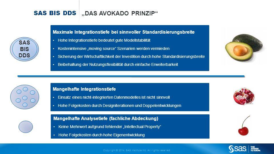Copyright © 2014, SAS Institute Inc. All rights reserved. SAS BIS DDS DAS AVOKADO PRINZIP Maximale Integrationstiefe bei sinnvoller Standardisierungsb