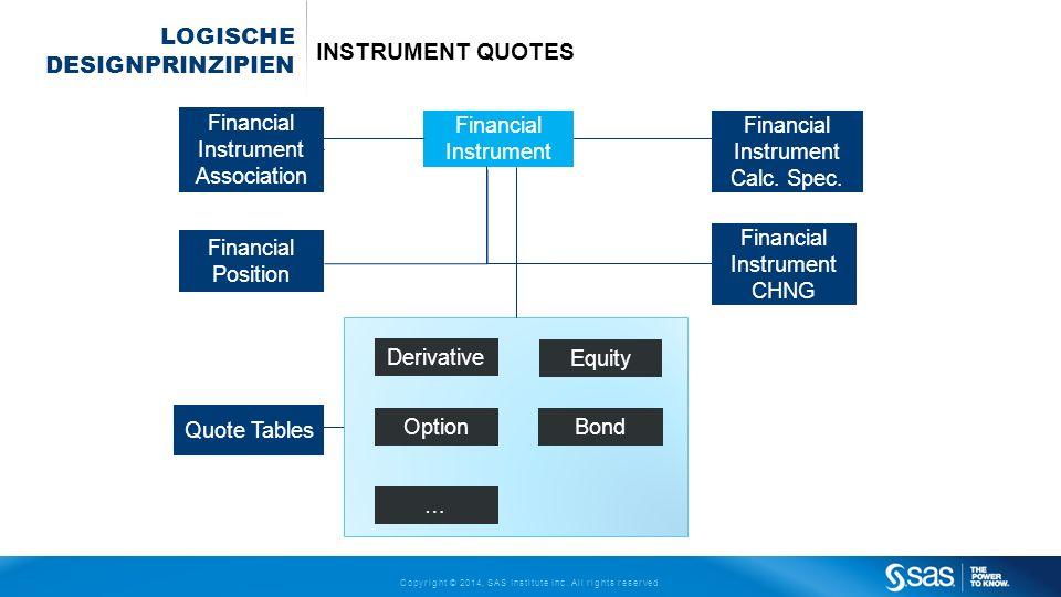 Copyright © 2014, SAS Institute Inc. All rights reserved. LOGISCHE DESIGNPRINZIPIEN INSTRUMENT QUOTES Financial Instrument Financial Instrument Calc.