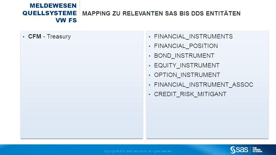 Copyright © 2014, SAS Institute Inc. All rights reserved. MELDEWESEN QUELLSYSTEME VW FS MAPPING ZU RELEVANTEN SAS BIS DDS ENTITÄTEN CFM - Treasury FIN