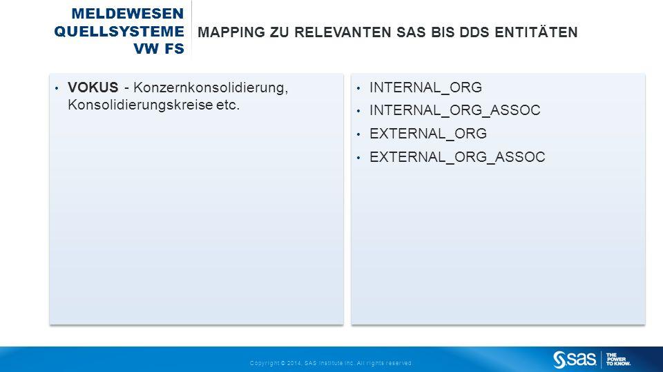 Copyright © 2014, SAS Institute Inc. All rights reserved. MELDEWESEN QUELLSYSTEME VW FS MAPPING ZU RELEVANTEN SAS BIS DDS ENTITÄTEN VOKUS - Konzernkon
