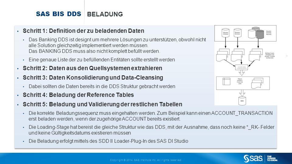 Copyright © 2014, SAS Institute Inc. All rights reserved. SAS BIS DDS BELADUNG Schritt 1: Definition der zu beladenden Daten Das Banking DDS ist desig