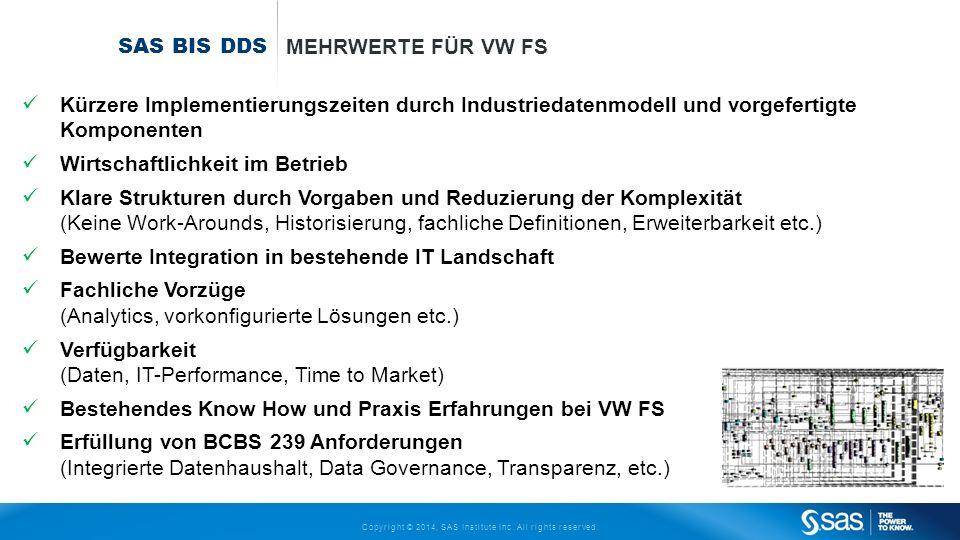 Copyright © 2014, SAS Institute Inc. All rights reserved. SAS BIS DDS MEHRWERTE FÜR VW FS Kürzere Implementierungszeiten durch Industriedatenmodell un