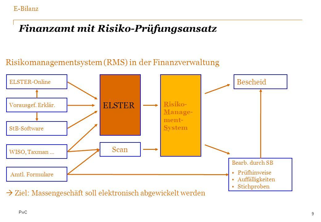 PwC Finanzamt mit Risiko-Prüfungsansatz Risikomanagementsystem (RMS) in der Finanzverwaltung ELSTER-Online StB-Software Bescheid Bearb. durch SB Prüfh