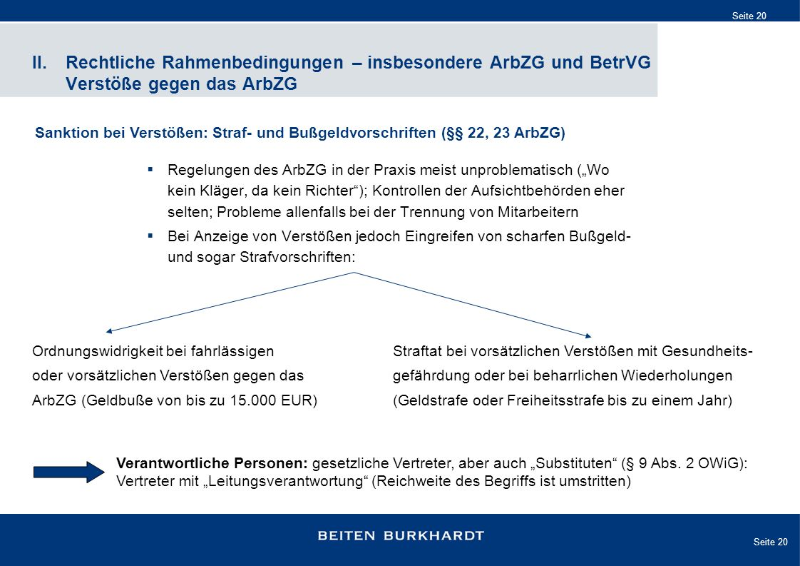 Seite 20 II. Rechtliche Rahmenbedingungen – insbesondere ArbZG und BetrVG Verstöße gegen das ArbZG Regelungen des ArbZG in der Praxis meist unproblema