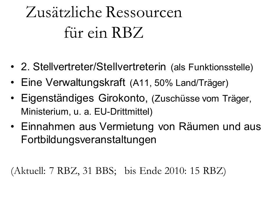 Zusätzliche Ressourcen für ein RBZ 2. Stellvertreter/Stellvertreterin (als Funktionsstelle) Eine Verwaltungskraft (A11, 50% Land/Träger) Eigenständige