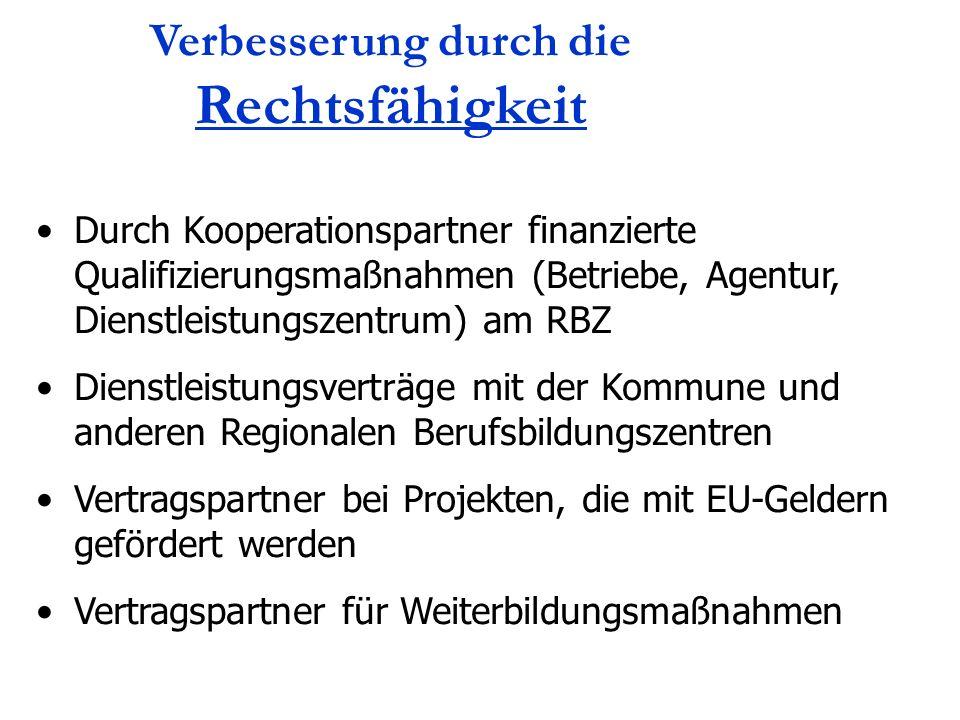 Verbesserung durch die Rechtsfähigkeit Durch Kooperationspartner finanzierte Qualifizierungsmaßnahmen (Betriebe, Agentur, Dienstleistungszentrum) am R