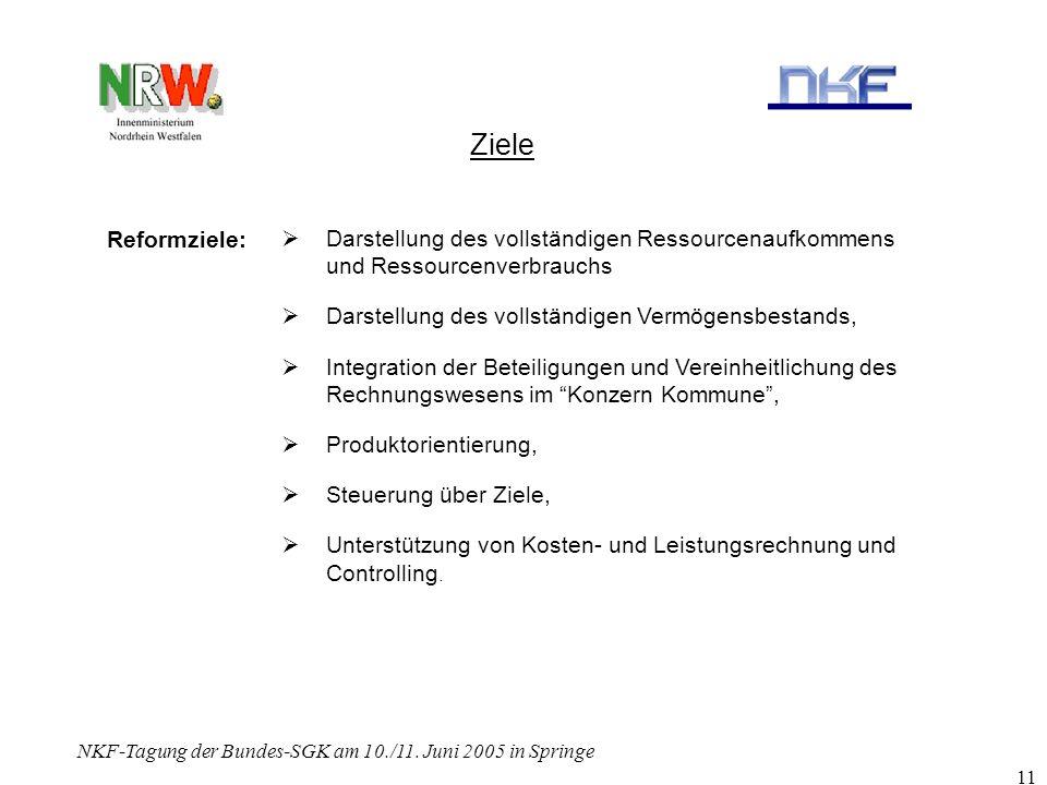 NKF-Tagung der Bundes-SGK am 10./11. Juni 2005 in Springe 11 Ziele Darstellung des vollständigen Ressourcenaufkommens und Ressourcenverbrauchs Darstel