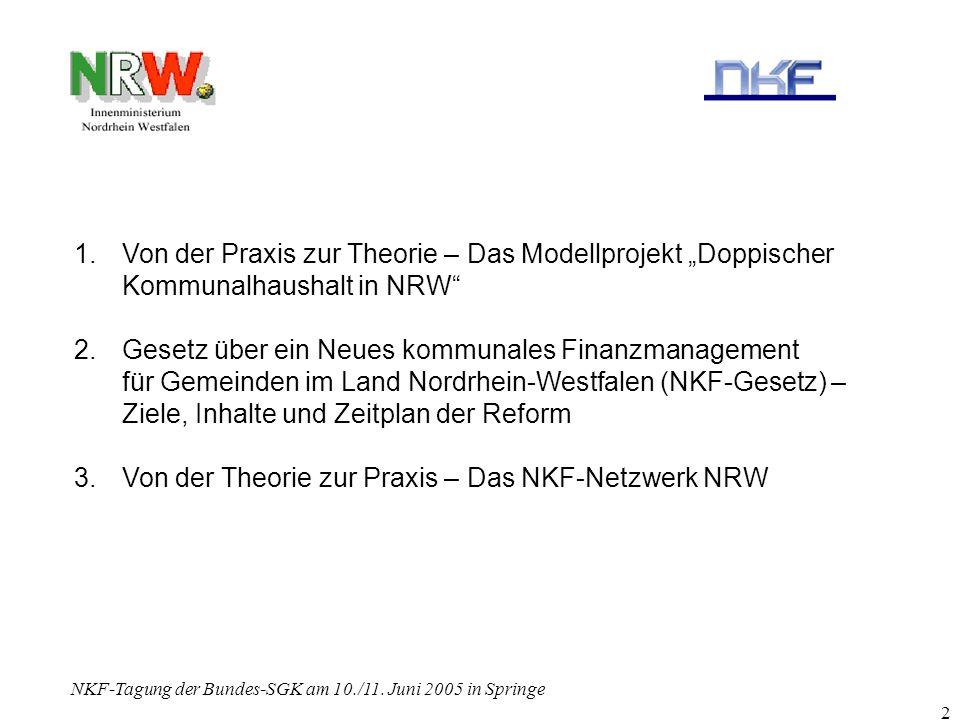 NKF-Tagung der Bundes-SGK am 10./11. Juni 2005 in Springe 2 1.Von der Praxis zur Theorie – Das Modellprojekt Doppischer Kommunalhaushalt in NRW 2.Gese