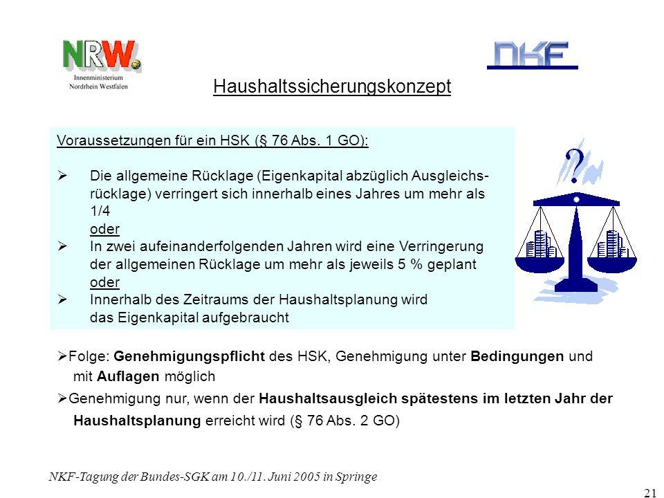 NKF-Tagung der Bundes-SGK am 10./11. Juni 2005 in Springe 21 Haushaltssicherungskonzept Voraussetzungen für ein HSK (§ 76 Abs. 1 GO): Die allgemeine R