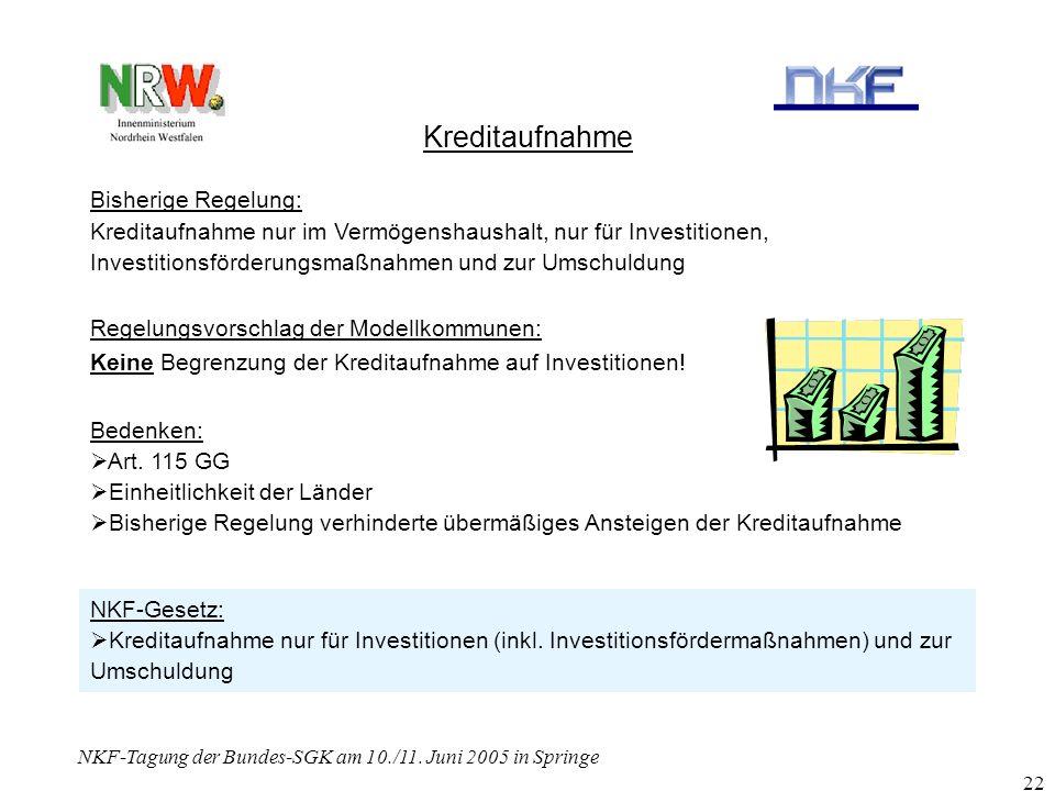 NKF-Tagung der Bundes-SGK am 10./11. Juni 2005 in Springe 22 Kreditaufnahme Bisherige Regelung: Kreditaufnahme nur im Vermögenshaushalt, nur für Inves