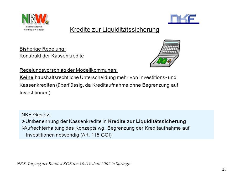 NKF-Tagung der Bundes-SGK am 10./11. Juni 2005 in Springe 23 Kredite zur Liquiditätssicherung Bisherige Regelung: Konstrukt der Kassenkredite Regelung