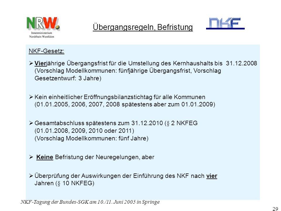 NKF-Tagung der Bundes-SGK am 10./11. Juni 2005 in Springe 29 Übergangsregeln, Befristung NKF-Gesetz: Vierjährige Übergangsfrist für die Umstellung des