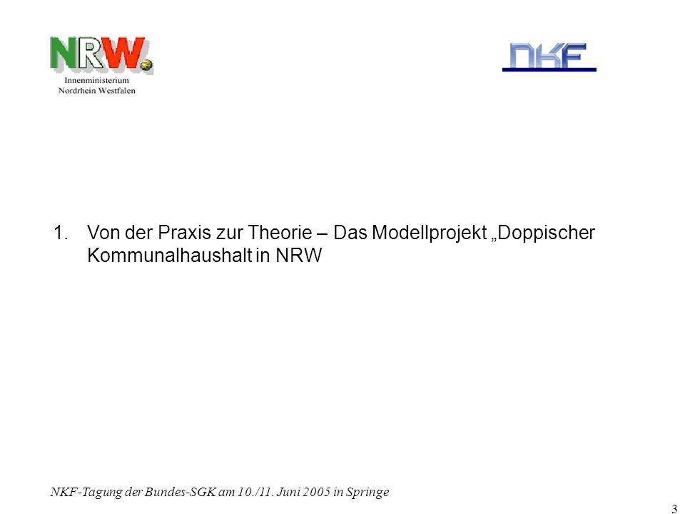 NKF-Tagung der Bundes-SGK am 10./11. Juni 2005 in Springe 3 1.Von der Praxis zur Theorie – Das Modellprojekt Doppischer Kommunalhaushalt in NRW