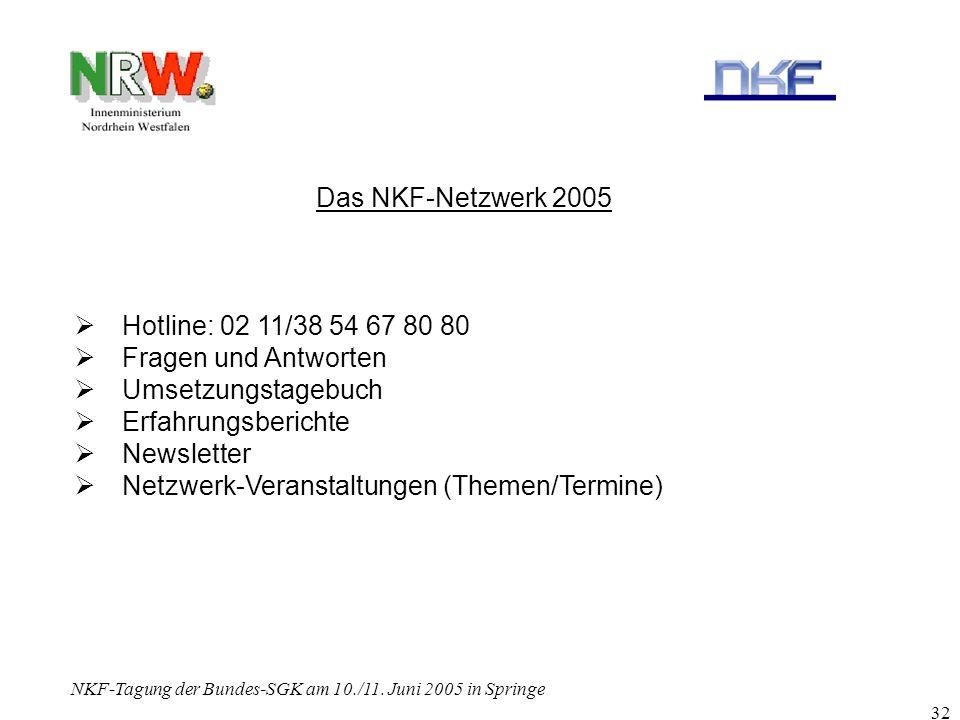 NKF-Tagung der Bundes-SGK am 10./11. Juni 2005 in Springe 32 Das NKF-Netzwerk 2005 Hotline: 02 11/38 54 67 80 80 Fragen und Antworten Umsetzungstagebu