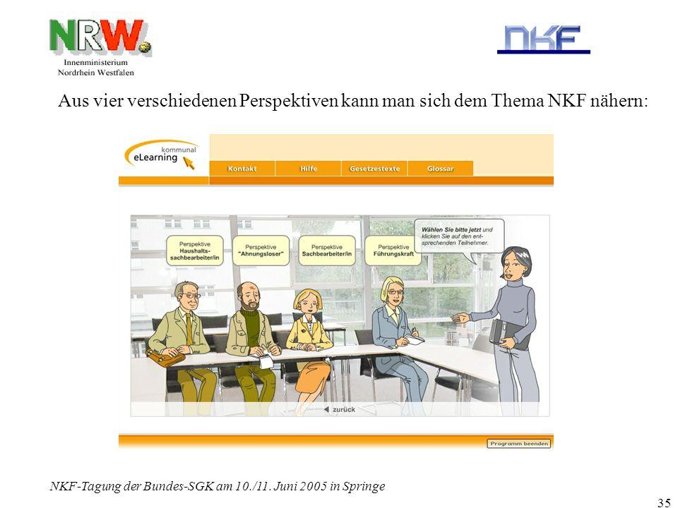 NKF-Tagung der Bundes-SGK am 10./11. Juni 2005 in Springe 35 Aus vier verschiedenen Perspektiven kann man sich dem Thema NKF nähern: