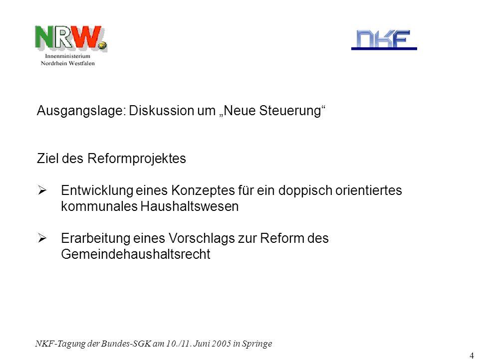 NKF-Tagung der Bundes-SGK am 10./11. Juni 2005 in Springe 4 Ausgangslage: Diskussion um Neue Steuerung Ziel des Reformprojektes Entwicklung eines Konz