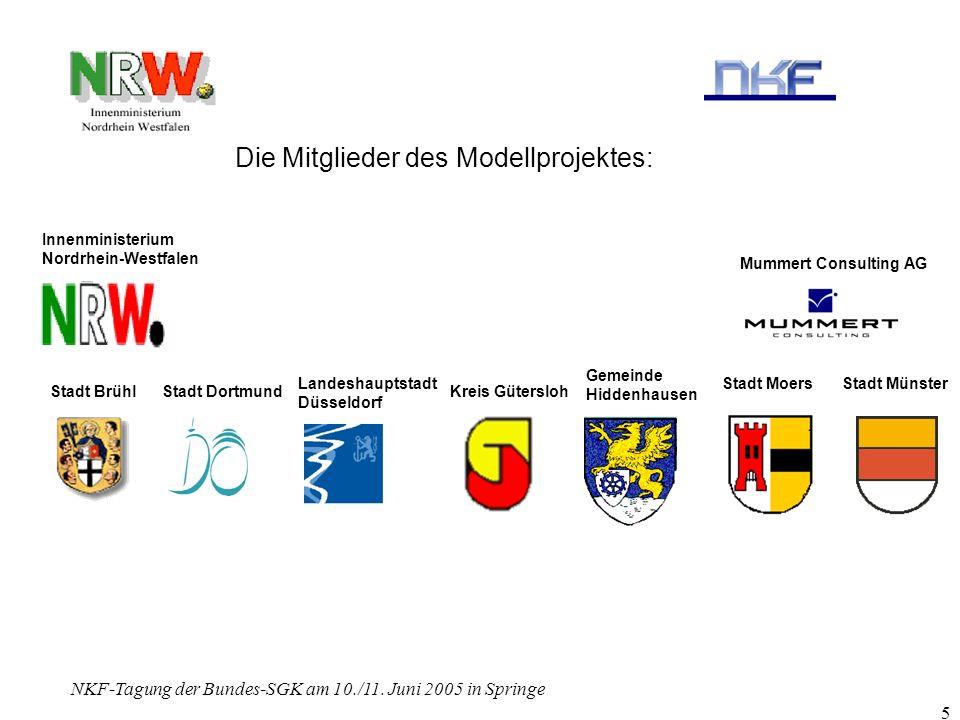 NKF-Tagung der Bundes-SGK am 10./11. Juni 2005 in Springe 5 Die Mitglieder des Modellprojektes: Innenministerium Nordrhein-Westfalen Mummert Consultin
