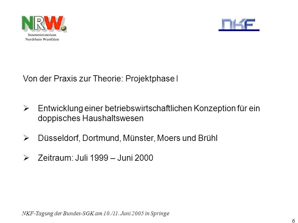 NKF-Tagung der Bundes-SGK am 10./11. Juni 2005 in Springe 6 Von der Praxis zur Theorie: Projektphase I Entwicklung einer betriebswirtschaftlichen Konz