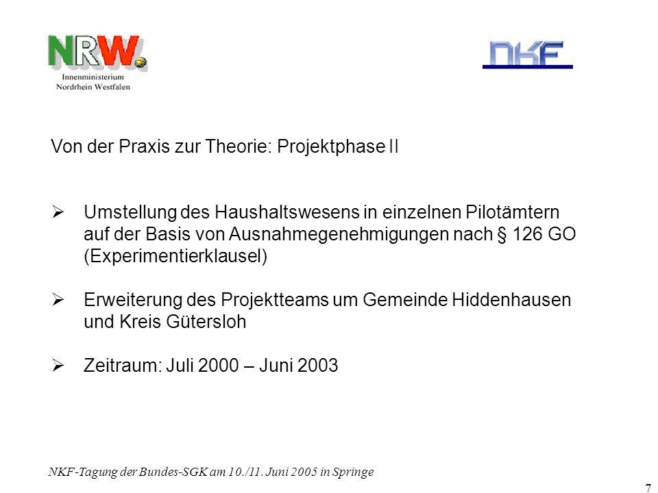 NKF-Tagung der Bundes-SGK am 10./11. Juni 2005 in Springe 7 Von der Praxis zur Theorie: Projektphase II Umstellung des Haushaltswesens in einzelnen Pi