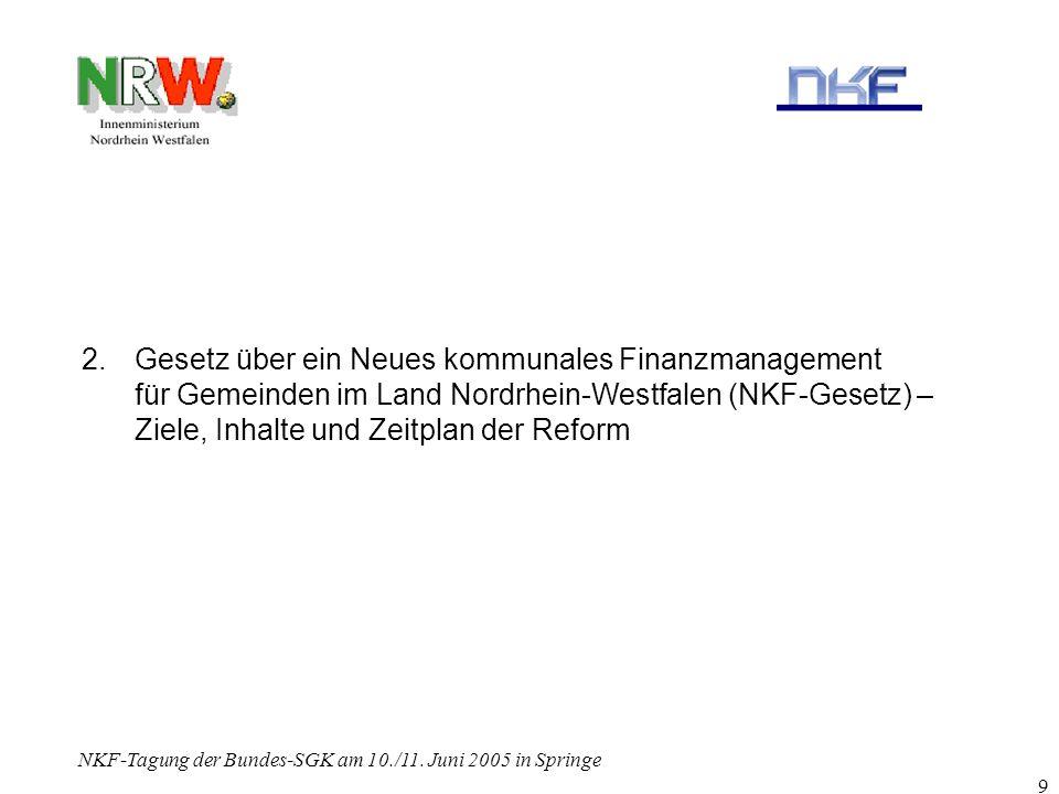 NKF-Tagung der Bundes-SGK am 10./11. Juni 2005 in Springe 9 2.Gesetz über ein Neues kommunales Finanzmanagement für Gemeinden im Land Nordrhein-Westfa