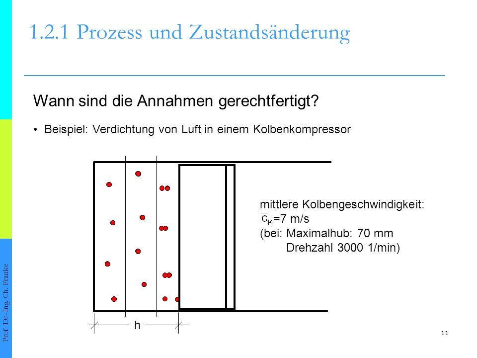 11 1.2.1Prozess und Zustandsänderung Prof. Dr.-Ing. Ch. Franke Wann sind die Annahmen gerechtfertigt? Beispiel: Verdichtung von Luft in einem Kolbenko