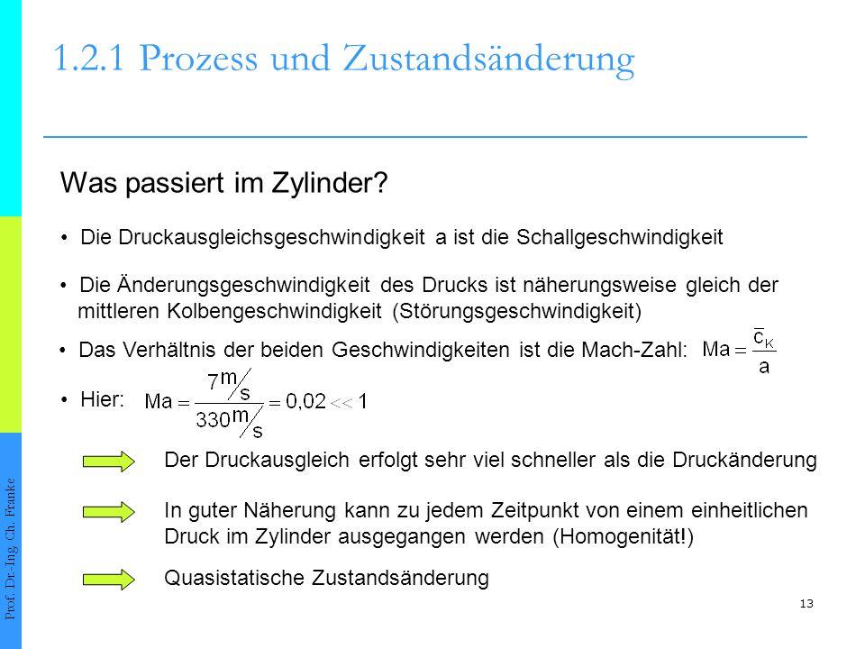 13 1.2.1Prozess und Zustandsänderung Prof. Dr.-Ing. Ch. Franke Was passiert im Zylinder? Die Druckausgleichsgeschwindigkeit a ist die Schallgeschwindi