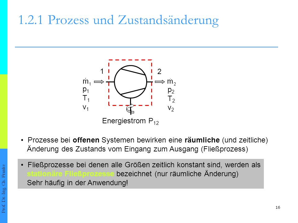 16 1.2.1Prozess und Zustandsänderung Prof. Dr.-Ing. Ch. Franke Prozesse bei offenen Systemen bewirken eine räumliche (und zeitliche) Änderung des Zust