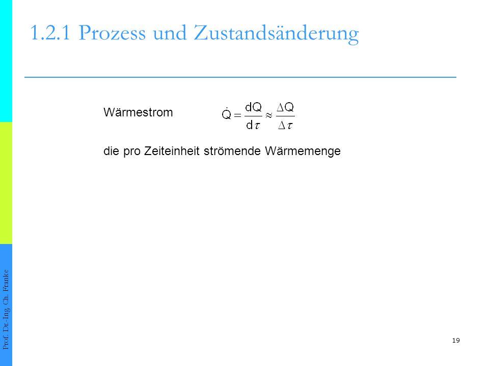 19 1.2.1Prozess und Zustandsänderung Prof. Dr.-Ing. Ch. Franke Wärmestrom die pro Zeiteinheit strömende Wärmemenge
