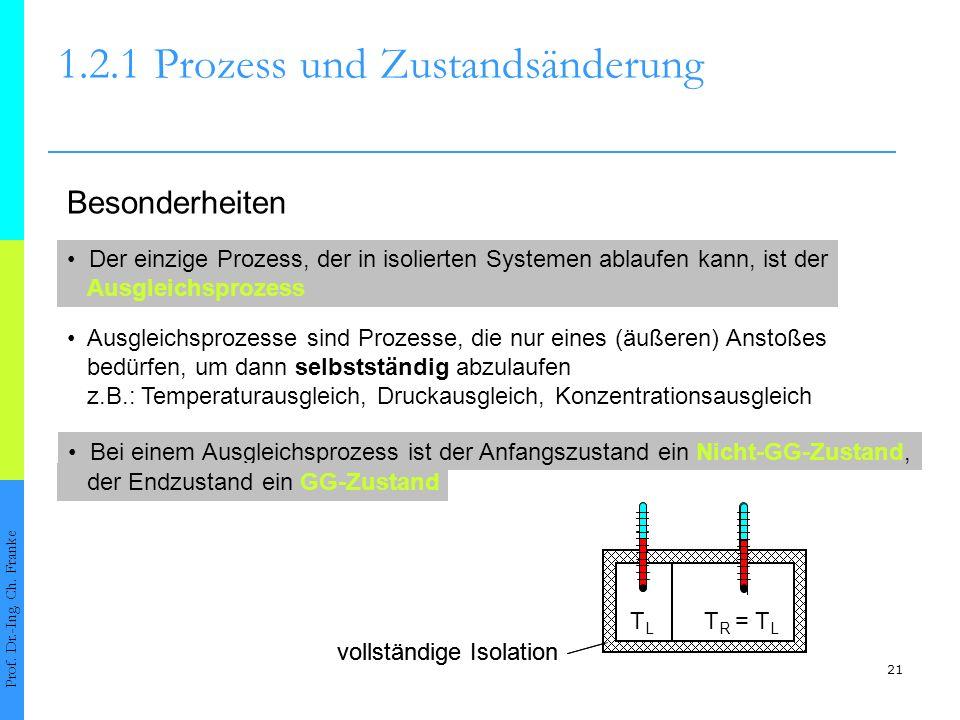 21 T R = T L TLTL T R > T L vollständige Isolation T R = T L TLTL vollständige Isolation 1.2.1Prozess und Zustandsänderung Prof. Dr.-Ing. Ch. Franke A