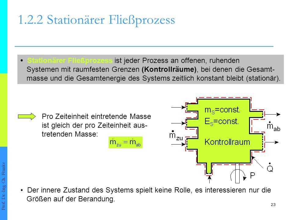23 1.2.2 Stationärer Fließprozess Stationärer Fließprozess ist jeder Prozess an offenen, ruhenden Systemen mit raumfesten Grenzen (Kontrollräume), bei