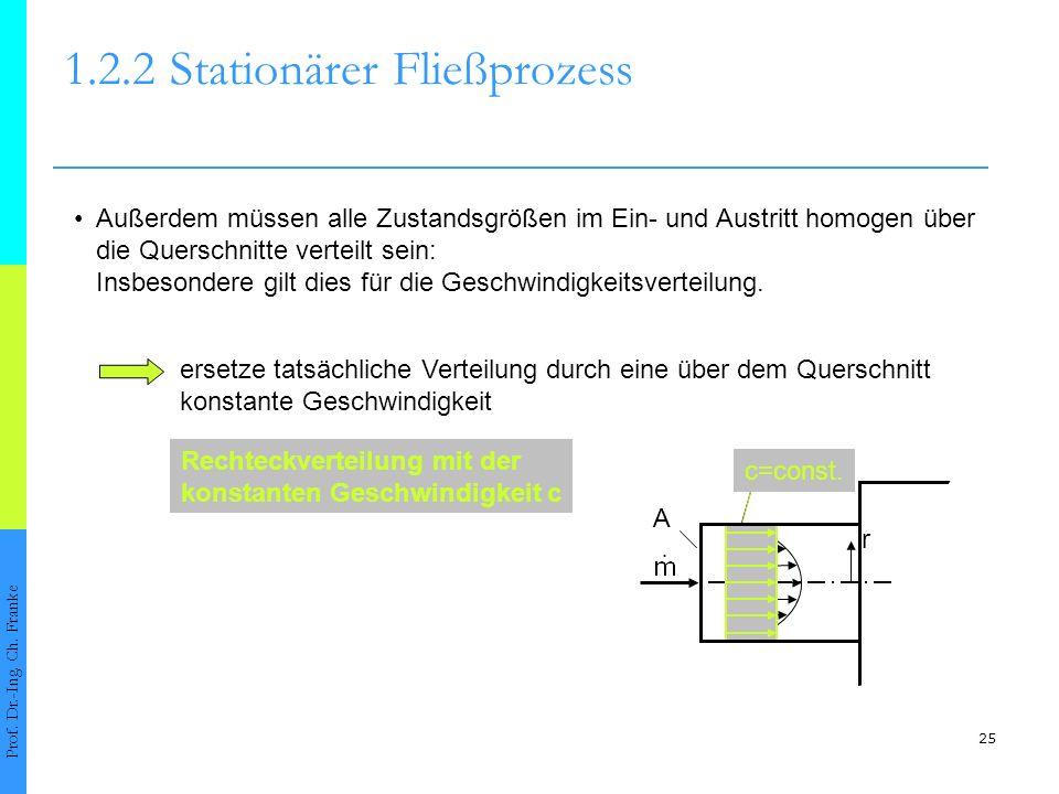 25 1.2.2 Stationärer Fließprozess Außerdem müssen alle Zustandsgrößen im Ein- und Austritt homogen über die Querschnitte verteilt sein: Insbesondere g