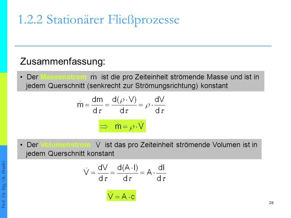 28 1.2.2Stationärer Fließprozesse Prof. Dr.-Ing. Ch. Franke Zusammenfassung: Der Massenstrom ist die pro Zeiteinheit strömende Masse und ist in jedem
